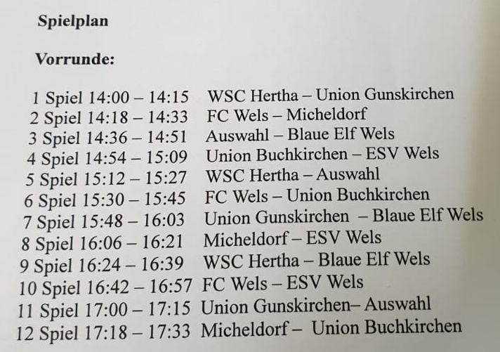 Welser Hallen Fußballmeisterschaft