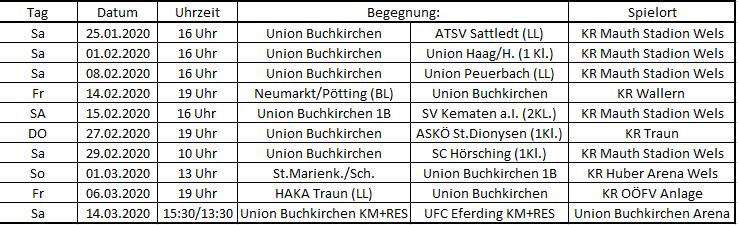 Aufbauspielplan der Union Buchkirchen