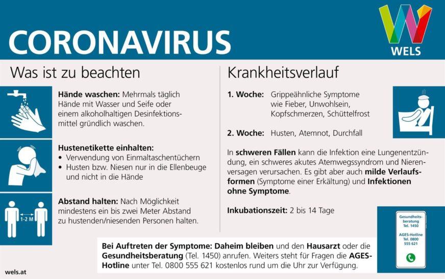 Cornavirus