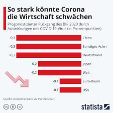 IV erwartet 13 Mrd. BIP-Rückgang in Österreich