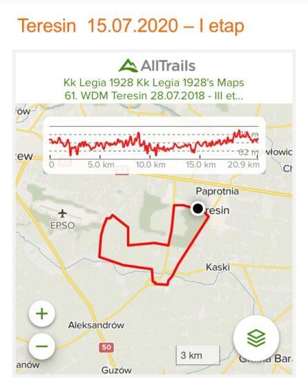 Polen Rundfahrt